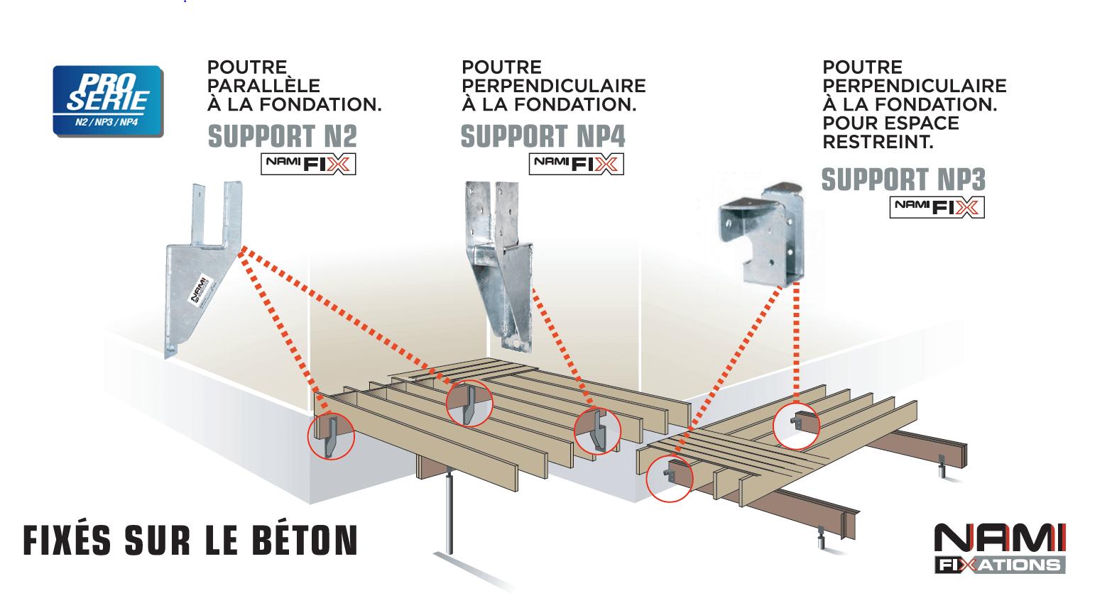 Ossature Métallique Pour Terrasse Bois nami fixations | système ancrage pour patios & terrasses